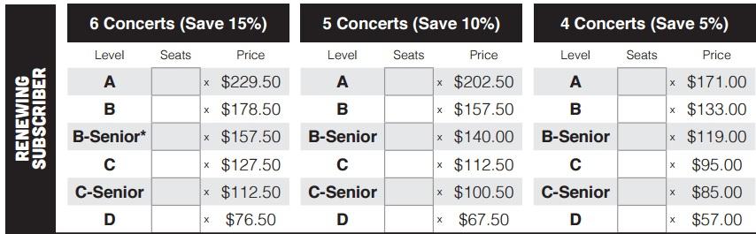Renewing Subscriber Pricing